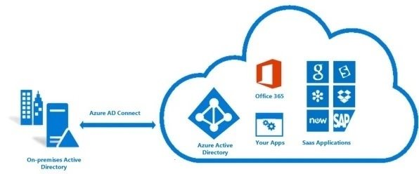 migrate-azure-ad-connect-new-server-02[1]